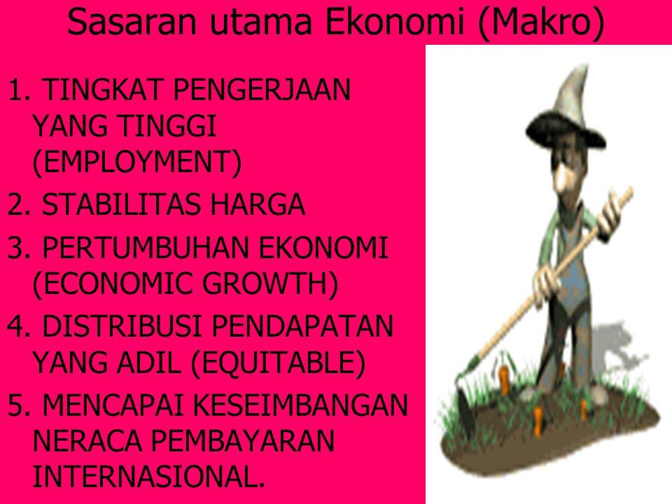 Sasaran utama Ekonomi (Makro) 1. TINGKAT PENGERJAAN YANG TINGGI (EMPLOYMENT) 2. STABILITAS HARGA 3. PERTUMBUHAN EKONOMI (ECONOMIC GROWTH) 4. DISTRIBUS