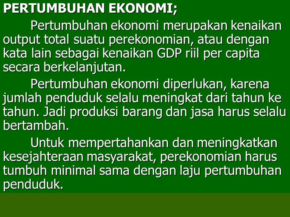 PERTUMBUHAN EKONOMI; Pertumbuhan ekonomi merupakan kenaikan output total suatu perekonomian, atau dengan kata lain sebagai kenaikan GDP riil per capita secara berkelanjutan.