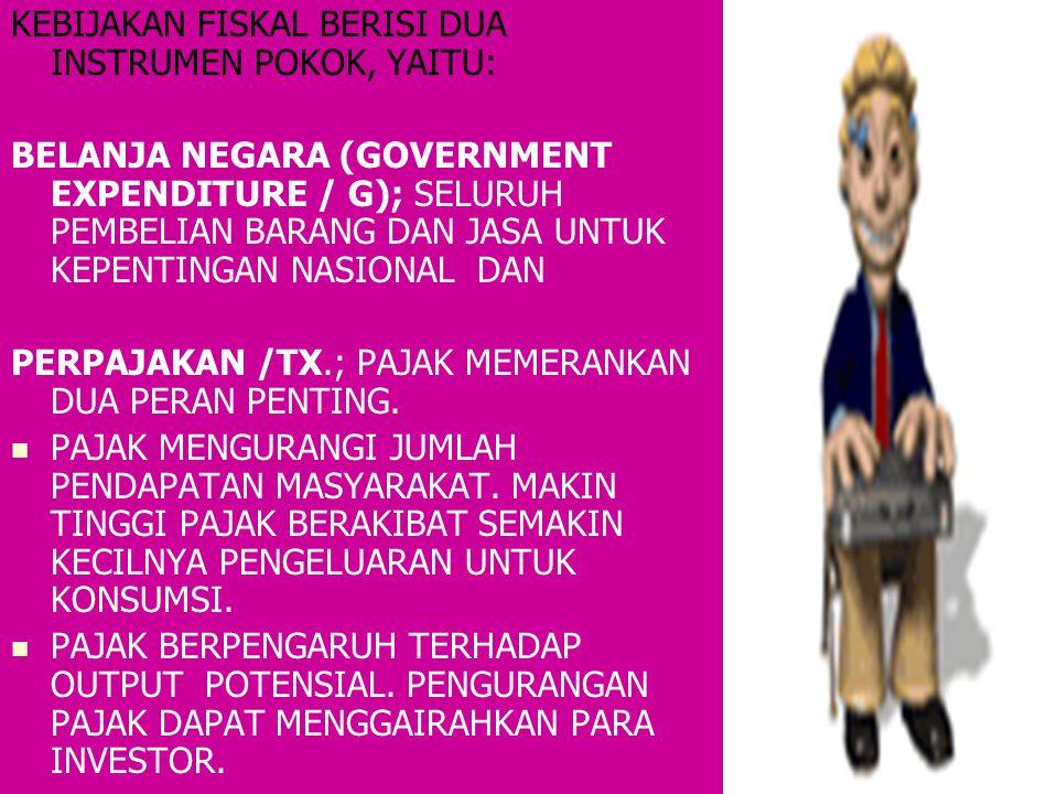 KEBIJAKAN FISKAL BERISI DUA INSTRUMEN POKOK, YAITU: BELANJA NEGARA (GOVERNMENT EXPENDITURE / G); SELURUH PEMBELIAN BARANG DAN JASA UNTUK KEPENTINGAN N