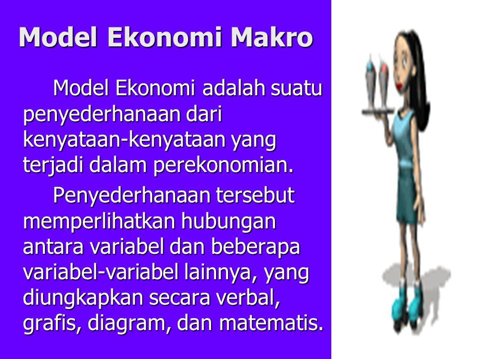 Model Ekonomi Makro Model Ekonomi adalah suatu penyederhanaan dari kenyataan-kenyataan yang terjadi dalam perekonomian.