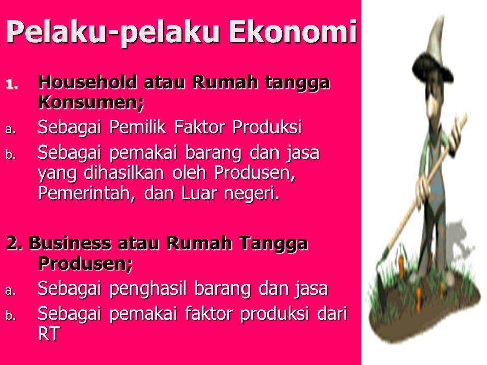Pelaku-pelaku Ekonomi 1. H ousehold atau Rumah tangga Konsumen; a. S ebagai Pemilik Faktor Produksi b. S ebagai pemakai barang dan jasa yang dihasilka