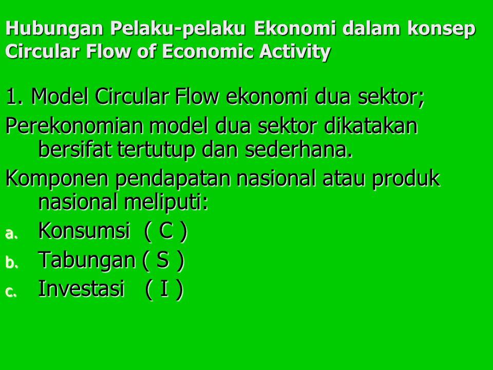 Hubungan Pelaku-pelaku Ekonomi dalam konsep Circular Flow of Economic Activity 1.