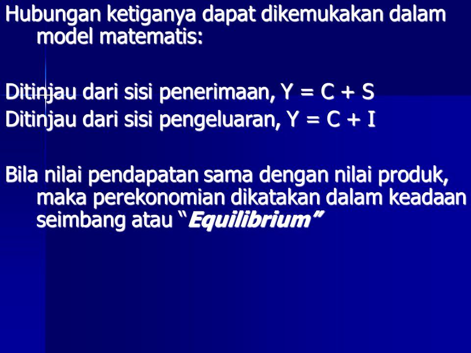 Hubungan ketiganya dapat dikemukakan dalam model matematis: Ditinjau dari sisi penerimaan, Y = C + S Ditinjau dari sisi pengeluaran, Y = C + I Bila nilai pendapatan sama dengan nilai produk, maka perekonomian dikatakan dalam keadaan seimbang atau Equilibrium