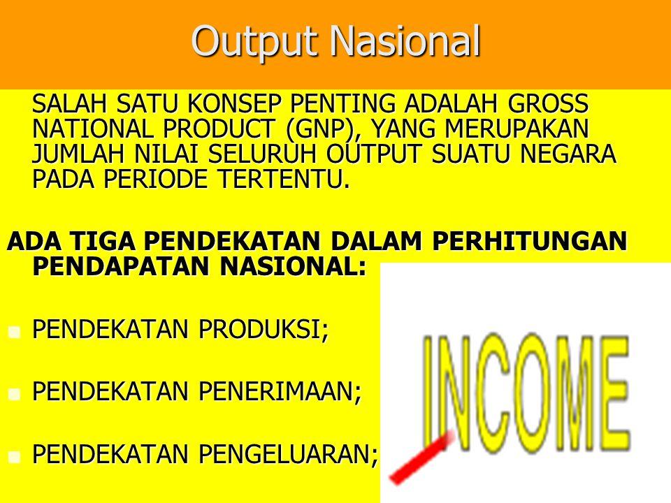 Output Nasional SALAH SATU KONSEP PENTING ADALAH GROSS NATIONAL PRODUCT (GNP), YANG MERUPAKAN JUMLAH NILAI SELURUH OUTPUT SUATU NEGARA PADA PERIODE TE