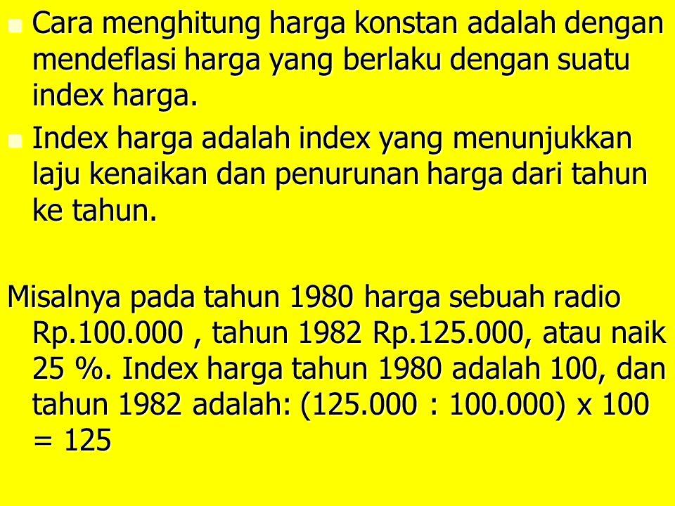 Cara menghitung harga konstan adalah dengan mendeflasi harga yang berlaku dengan suatu index harga. Cara menghitung harga konstan adalah dengan mendef