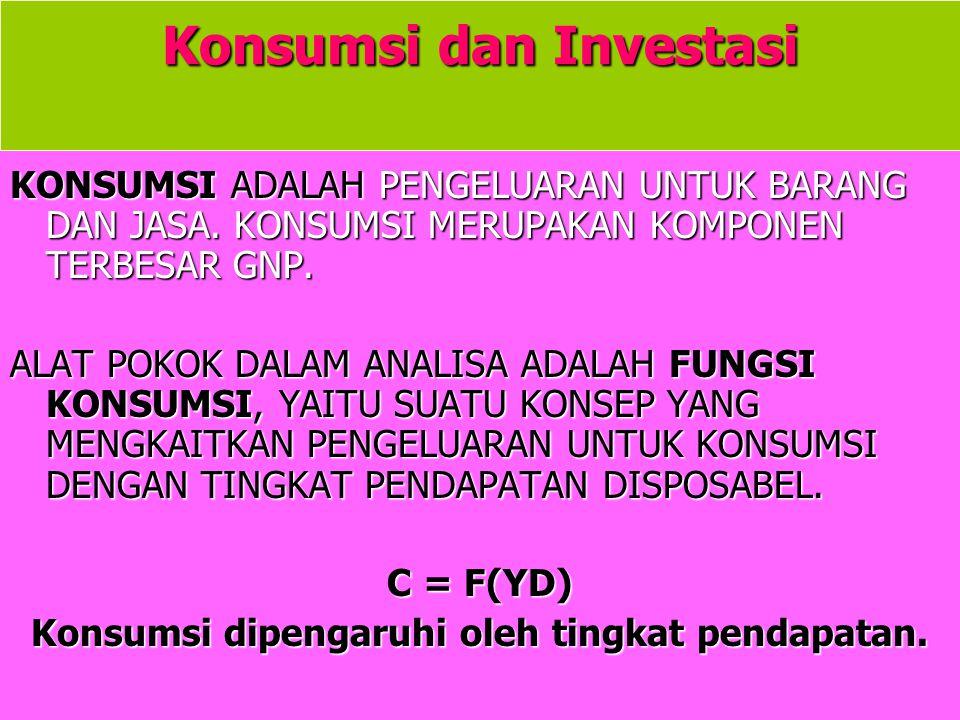 Konsumsi dan Investasi KONSUMSI ADALAH PENGELUARAN UNTUK BARANG DAN JASA.