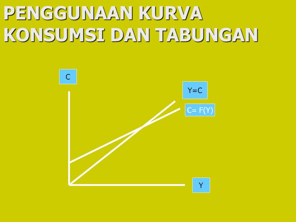 PENGGUNAAN KURVA KONSUMSI DAN TABUNGAN C Y Y=C C= F(Y)