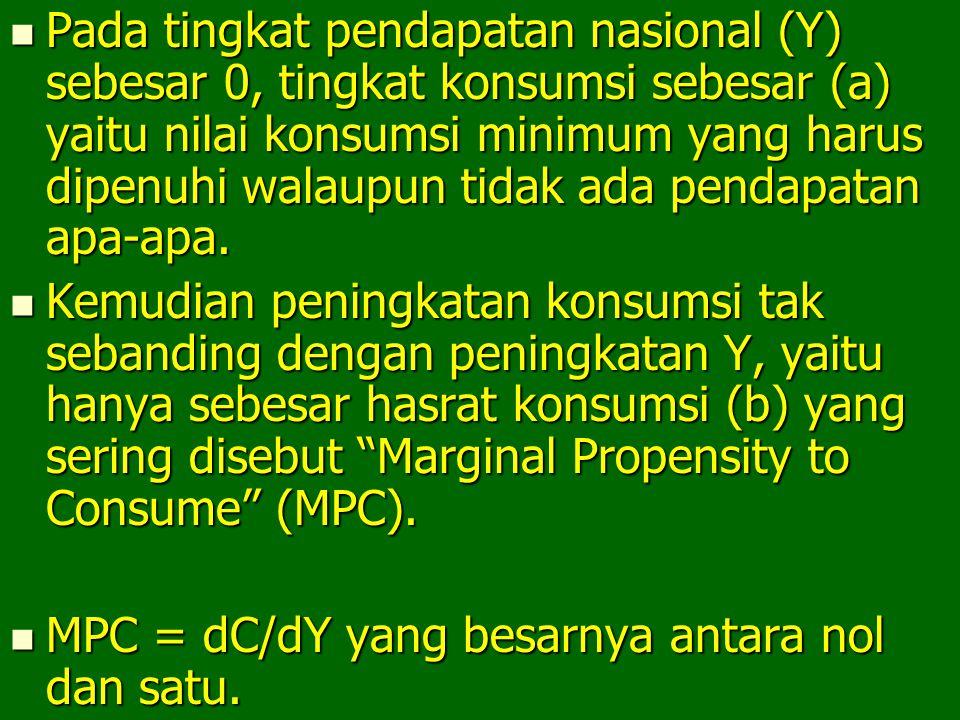 Pada tingkat pendapatan nasional (Y) sebesar 0, tingkat konsumsi sebesar (a) yaitu nilai konsumsi minimum yang harus dipenuhi walaupun tidak ada penda
