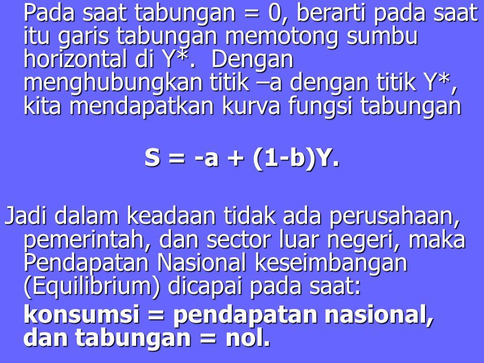Pada saat tabungan = 0, berarti pada saat itu garis tabungan memotong sumbu horizontal di Y*. Dengan menghubungkan titik –a dengan titik Y*, kita mend