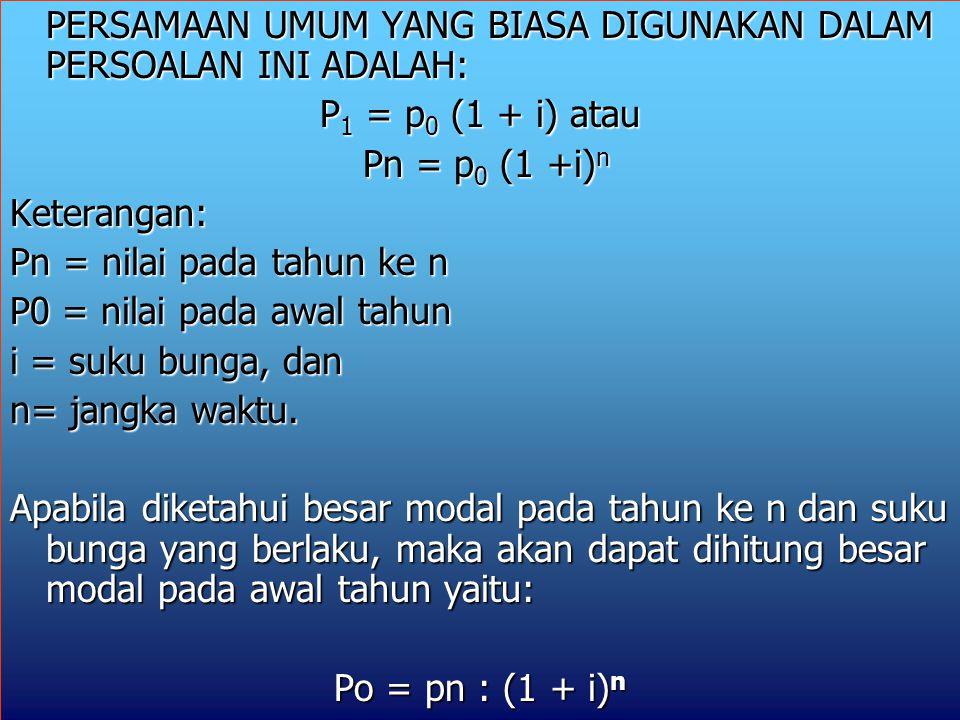 PERSAMAAN UMUM YANG BIASA DIGUNAKAN DALAM PERSOALAN INI ADALAH: P1 = p0 (1 + i) atau Pn = p0 (1 +i)n Keterangan: Pn = nilai pada tahun ke n P0 = nilai pada awal tahun i = suku bunga, dan n= jangka waktu.