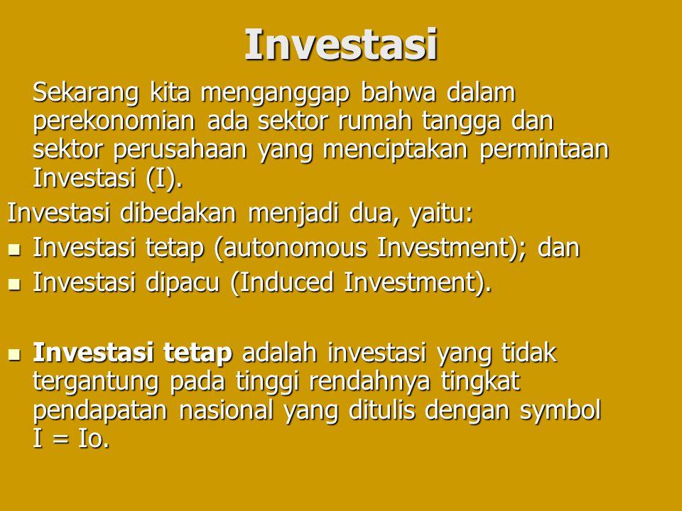 Investasi Sekarang kita menganggap bahwa dalam perekonomian ada sektor rumah tangga dan sektor perusahaan yang menciptakan permintaan Investasi (I).