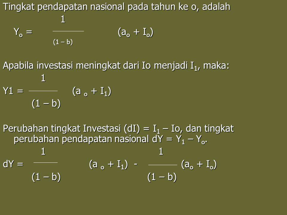 Tingkat pendapatan nasional pada tahun ke o, adalah 1 Yo =(ao + Io) (1 – b) Apabila investasi meningkat dari Io menjadi I1, maka: 1 Y1 = (a o + I1) (1 – b) Perubahan tingkat Investasi (dI) = I1 – Io, dan tingkat perubahan pendapatan nasional dY = Y1 – Yo.