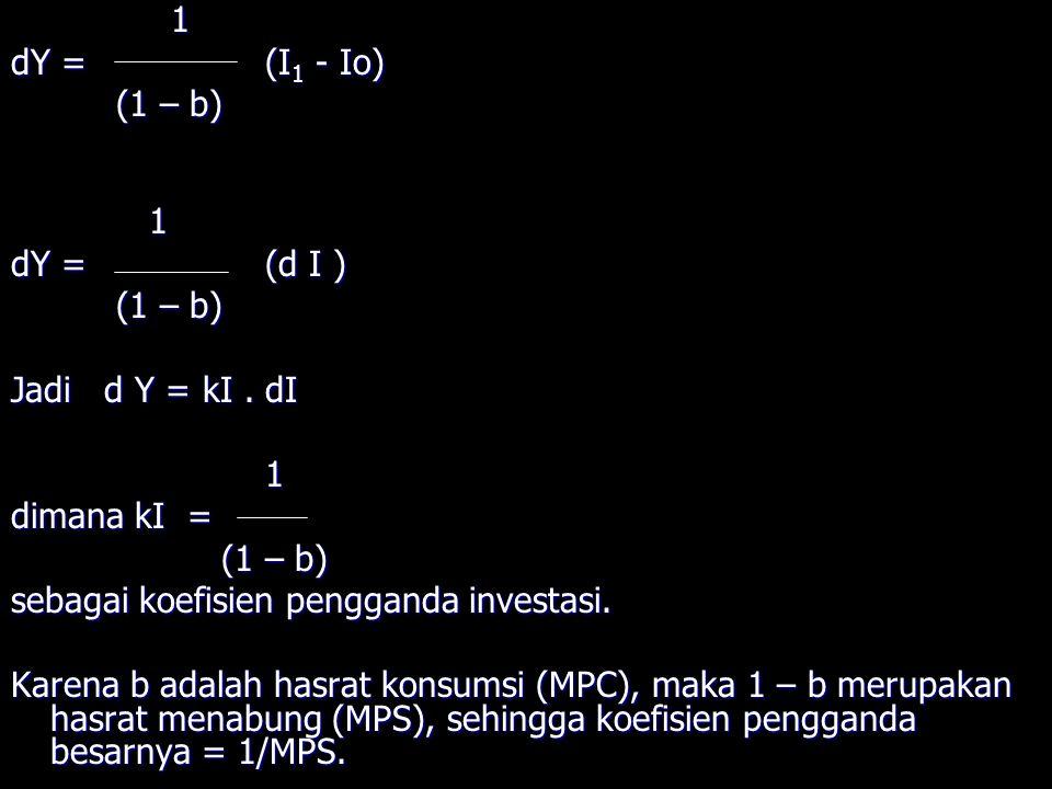 1 dY = (I 1 - Io) (1 – b) (1 – b) 1 dY = (d I ) (1 – b) (1 – b) Jadi d Y = kI. dI 1 1 dimana kI = (1 – b) sebagai koefisien pengganda investasi. Karen