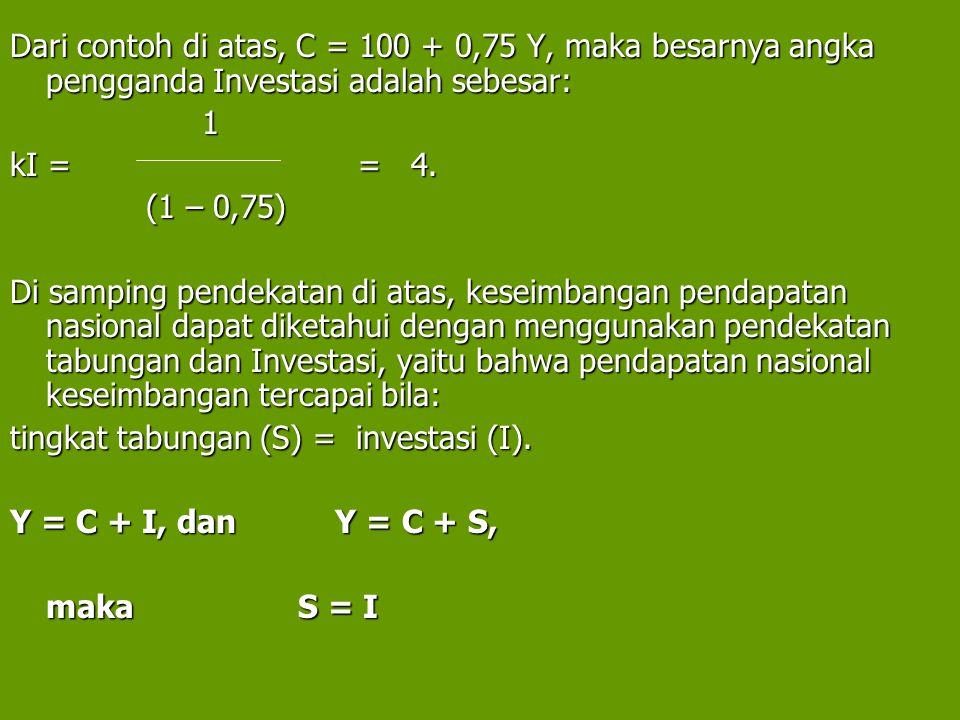Dari contoh di atas, C = 100 + 0,75 Y, maka besarnya angka pengganda Investasi adalah sebesar: 1 kI = = 4. (1 – 0,75) (1 – 0,75) Di samping pendekatan