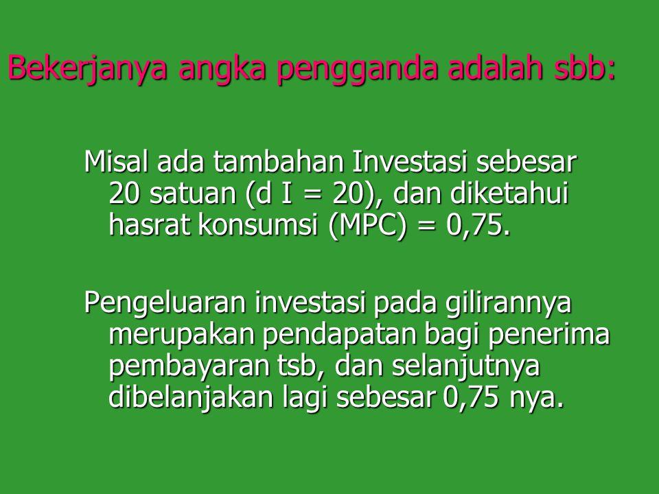Bekerjanya angka pengganda adalah sbb: Misal ada tambahan Investasi sebesar 20 satuan (d I = 20), dan diketahui hasrat konsumsi (MPC) = 0,75.