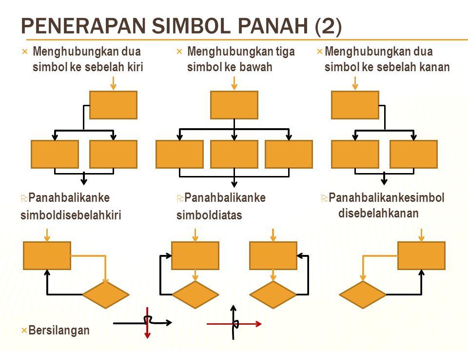 PENERAPANSIMBOL PANAH (1) × Menghubungkan simbol ke sebelah kanan × Menghubungkan simbol ke bawah × Menghubungkan simbol kesebelah kiri