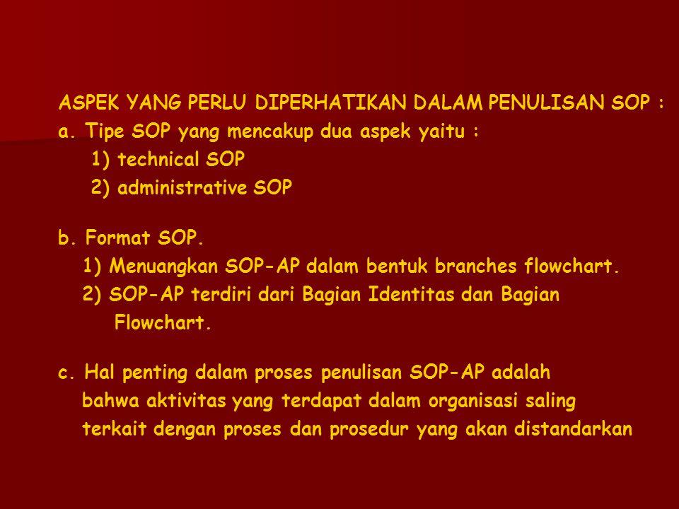 KEMUDAHAN & KEJELASAN (apakah SOP telah dirumus scr mudah & jelas) KEMUDAHAN & KEJELASAN (apakah SOP telah dirumus scr mudah & jelas) EFISIENSI & EFEKTIVITAS (apakah SOP mrp prosedur yg paling efisien/efektif) EFISIENSI & EFEKTIVITAS (apakah SOP mrp prosedur yg paling efisien/efektif) K E S E L A R A S A N (apakah SOP telah selaras dg.prosedur-prosedur yg.lain K E S E L A R A S A N (apakah SOP telah selaras dg.prosedur-prosedur yg.lain KETERUKURAN (apakah output SOP telah ditetapkan standar mutu yg terukur keberhasilannya) KETERUKURAN (apakah output SOP telah ditetapkan standar mutu yg terukur keberhasilannya) D I N A M I K (apakah SOP dpt scr cepat disesuaikan dg.kebutuhan sesuai dengan perkembangan pelayanan/adm.pem.) D I N A M I K (apakah SOP dpt scr cepat disesuaikan dg.kebutuhan sesuai dengan perkembangan pelayanan/adm.pem.) BERORIENTASI KPD USERS (apakah SOP sdh sesuai dg kbthan pengguna/customer Sehingga dpt meemberikan kepuasan) BERORIENTASI KPD USERS (apakah SOP sdh sesuai dg kbthan pengguna/customer Sehingga dpt meemberikan kepuasan) KEPATUHAN HUKUM (apakah SOP sdh memenuhi ketentuan pert perUUan) KEPATUHAN HUKUM (apakah SOP sdh memenuhi ketentuan pert perUUan) KEPASTIAN HUKUM (apakah SOP sudah merupakan produk hukum yg memberi jaminan legalitas pelaksanaannya) KEPASTIAN HUKUM (apakah SOP sudah merupakan produk hukum yg memberi jaminan legalitas pelaksanaannya)