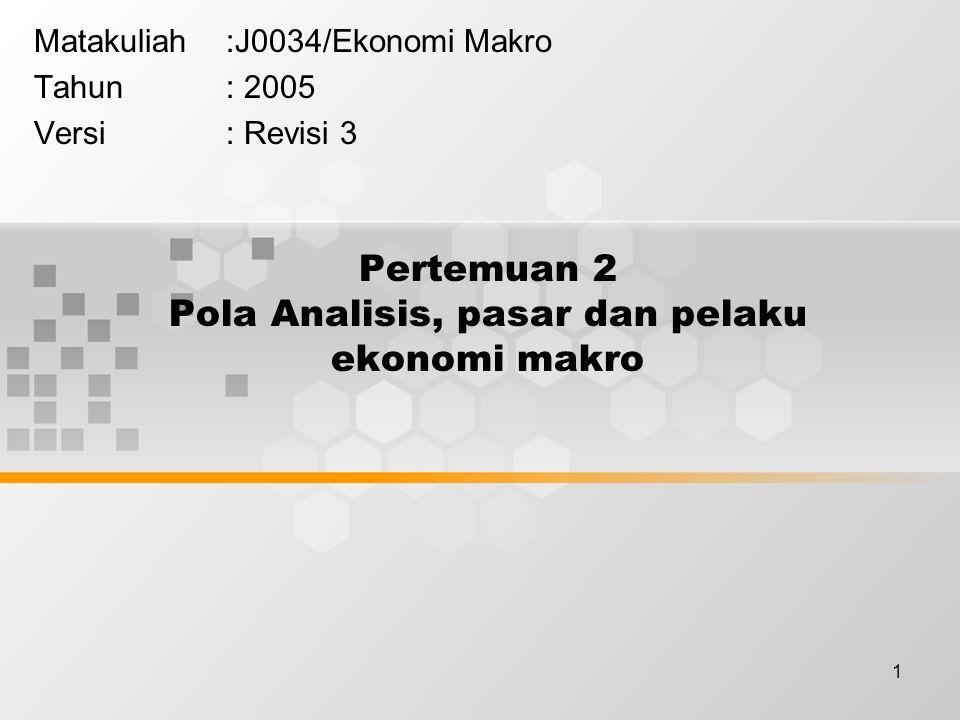 1 Pertemuan 2 Pola Analisis, pasar dan pelaku ekonomi makro Matakuliah:J0034/Ekonomi Makro Tahun: 2005 Versi: Revisi 3