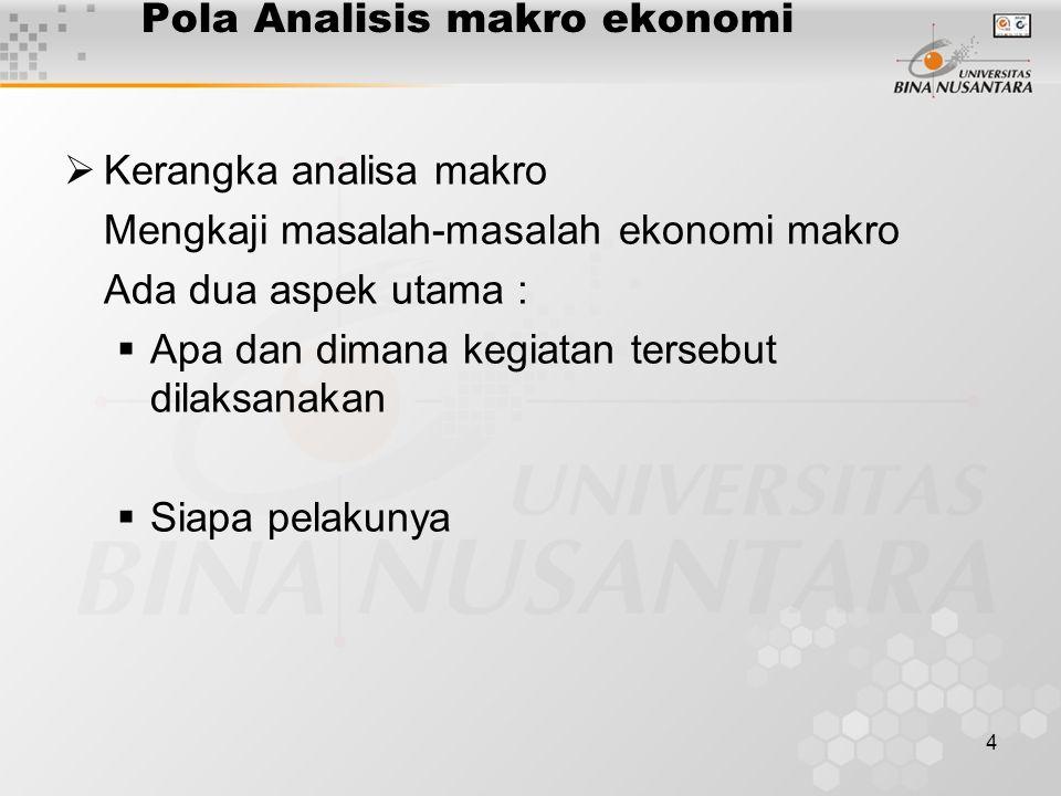4 Pola Analisis makro ekonomi  Kerangka analisa makro Mengkaji masalah-masalah ekonomi makro Ada dua aspek utama :  Apa dan dimana kegiatan tersebut
