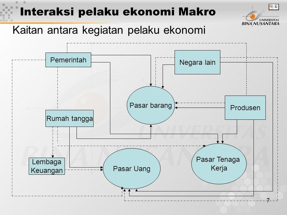 7 Interaksi pelaku ekonomi Makro Kaitan antara kegiatan pelaku ekonomi Pemerintah Rumah tangga Lembaga Keuangan Negara lain Produsen Pasar barang Pasa