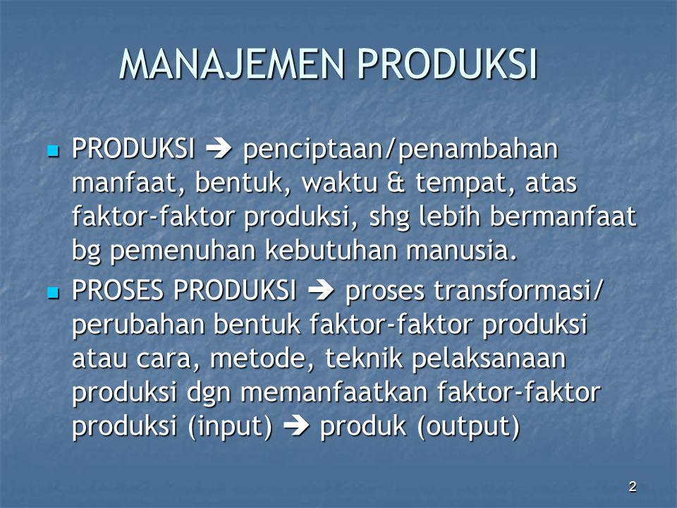 3 TUJUAN MANAJEMEN PRODUKSI Memproduksikan/mengatur produksi barang-barang/jasa-jasa dlm jumlah, kualitas, harga, waktu & tempat ttt sesuai dgn kebutuhan konsumen.