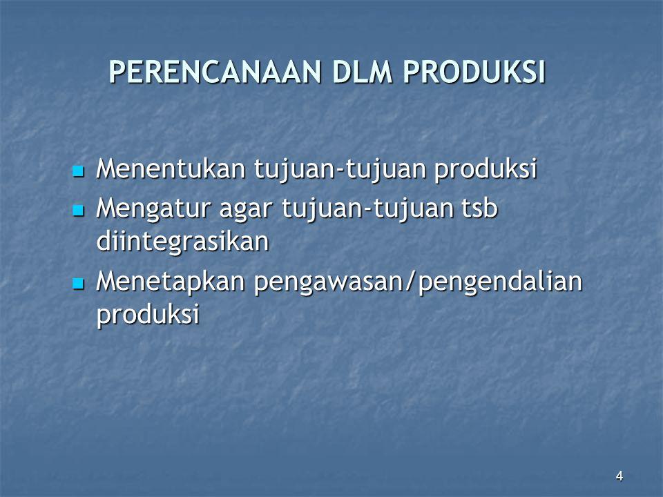 4 PERENCANAAN DLM PRODUKSI Menentukan tujuan-tujuan produksi Menentukan tujuan-tujuan produksi Mengatur agar tujuan-tujuan tsb diintegrasikan Mengatur