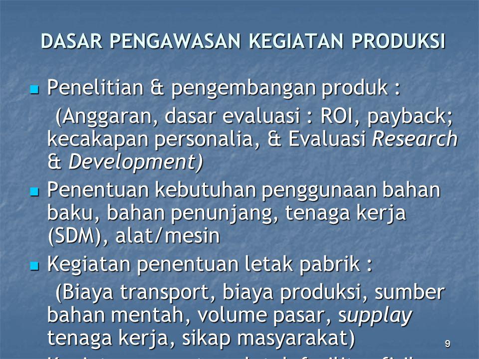 9 DASAR PENGAWASAN KEGIATAN PRODUKSI Penelitian & pengembangan produk : Penelitian & pengembangan produk : (Anggaran, dasar evaluasi : ROI, payback; kecakapan personalia, & Evaluasi Research & Development) (Anggaran, dasar evaluasi : ROI, payback; kecakapan personalia, & Evaluasi Research & Development) Penentuan kebutuhan penggunaan bahan baku, bahan penunjang, tenaga kerja (SDM), alat/mesin Penentuan kebutuhan penggunaan bahan baku, bahan penunjang, tenaga kerja (SDM), alat/mesin Kegiatan penentuan letak pabrik : Kegiatan penentuan letak pabrik : (Biaya transport, biaya produksi, sumber bahan mentah, volume pasar, supplay tenaga kerja, sikap masyarakat) (Biaya transport, biaya produksi, sumber bahan mentah, volume pasar, supplay tenaga kerja, sikap masyarakat) Kegiatan penentuan letak fasilitas fisik dlm pabrik : Kegiatan penentuan letak fasilitas fisik dlm pabrik : (Sistem produksi, proses produksi, peralatan, & alat pengendalian bahan, dll) (Sistem produksi, proses produksi, peralatan, & alat pengendalian bahan, dll)