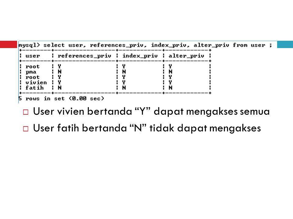 """ User vivien bertanda """"Y"""" dapat mengakses semua  User fatih bertanda """"N"""" tidak dapat mengakses"""