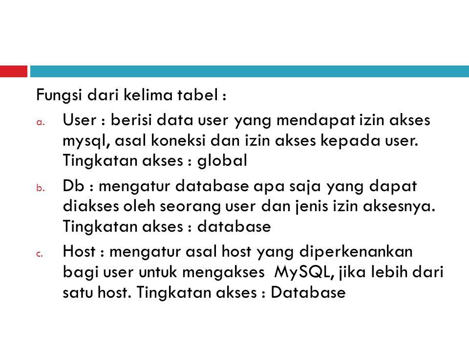 Fungsi dari kelima tabel : a. User : berisi data user yang mendapat izin akses mysql, asal koneksi dan izin akses kepada user. Tingkatan akses : globa