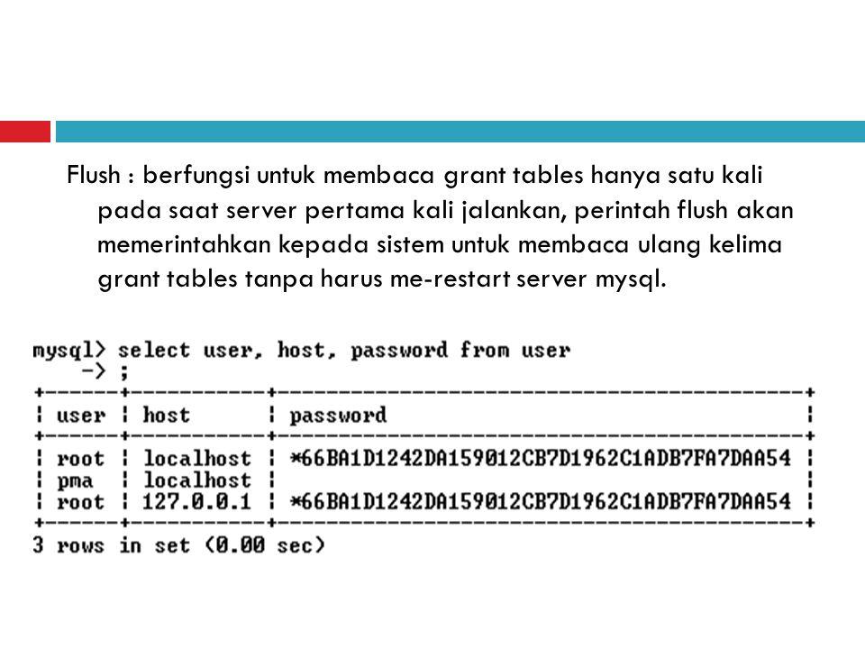 Berikan izin kepada fatih untuk insert, update, create, dan delete Periksa kembali perubahan izin akses untuk fatih