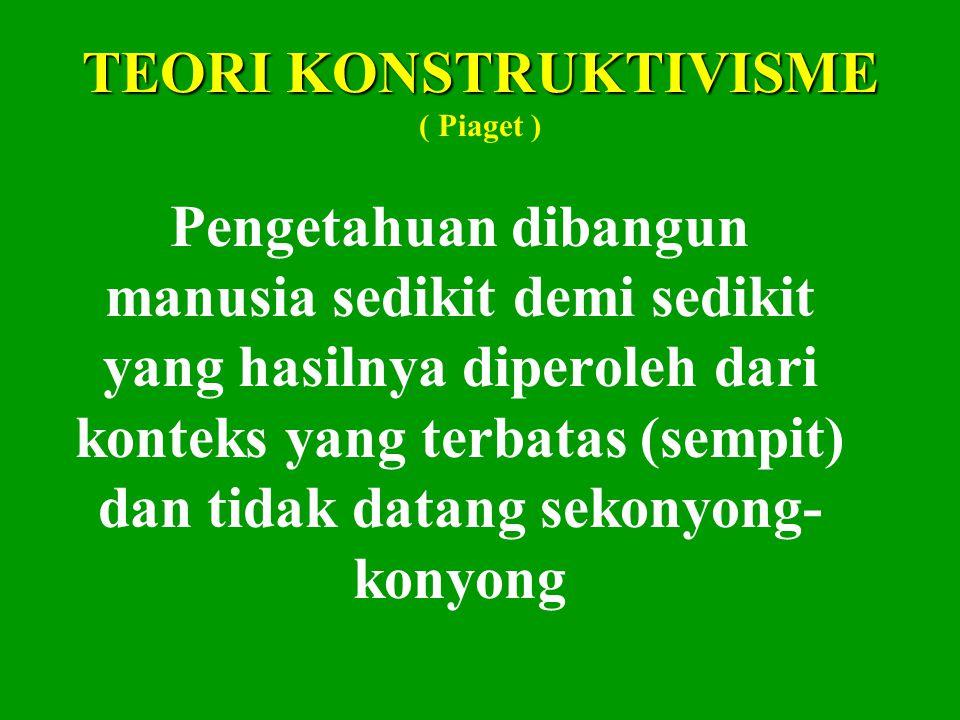 TEORI KONSTRUKTIVISME TEORI KONSTRUKTIVISME ( Piaget ) Pengetahuan dibangun manusia sedikit demi sedikit yang hasilnya diperoleh dari konteks yang ter
