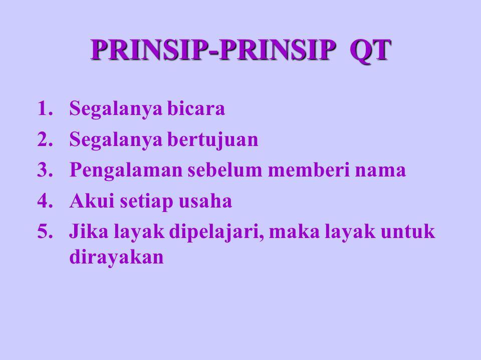 PRINSIP-PRINSIP QT 1.Segalanya bicara 2.Segalanya bertujuan 3.Pengalaman sebelum memberi nama 4.Akui setiap usaha 5.Jika layak dipelajari, maka layak