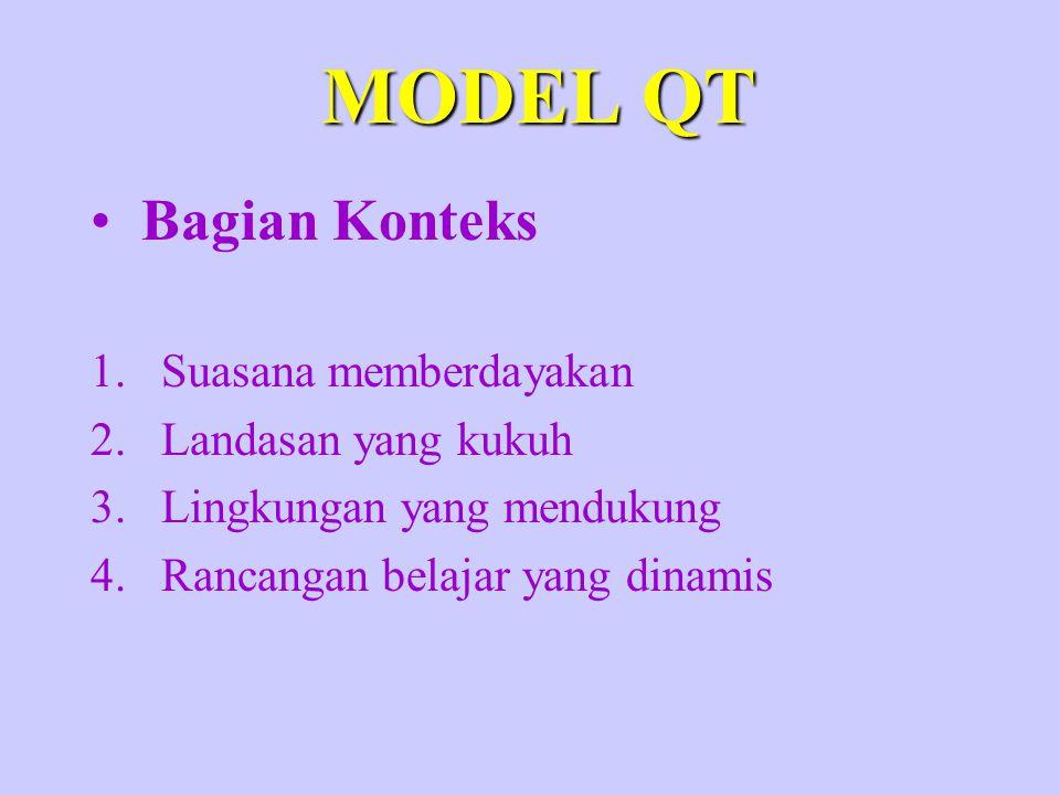 MODEL QT 1.Suasana memberdayakan 2.Landasan yang kukuh 3.Lingkungan yang mendukung 4.Rancangan belajar yang dinamis Bagian Konteks