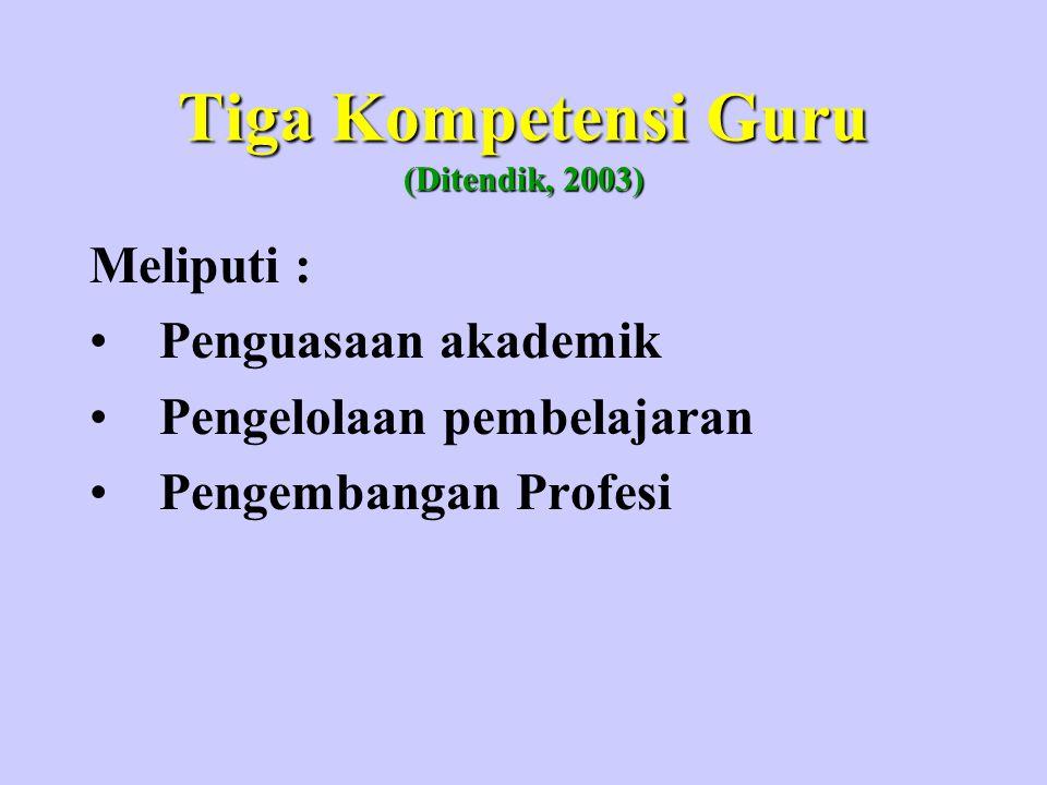 Tiga Kompetensi Guru (Ditendik, 2003) Meliputi : Penguasaan akademik Pengelolaan pembelajaran Pengembangan Profesi