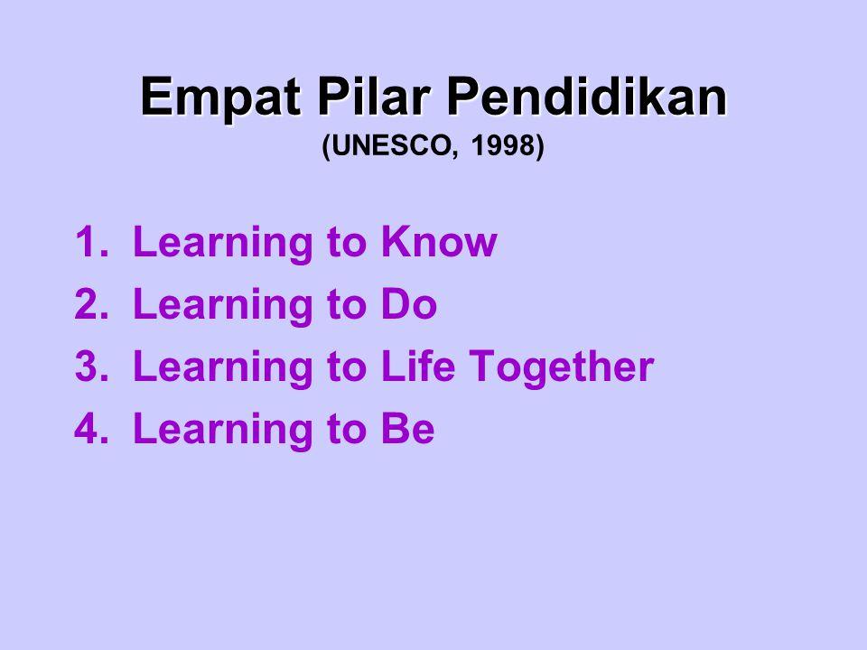 PRINSIP-PRINSIP QT 1.Segalanya bicara 2.Segalanya bertujuan 3.Pengalaman sebelum memberi nama 4.Akui setiap usaha 5.Jika layak dipelajari, maka layak untuk dirayakan