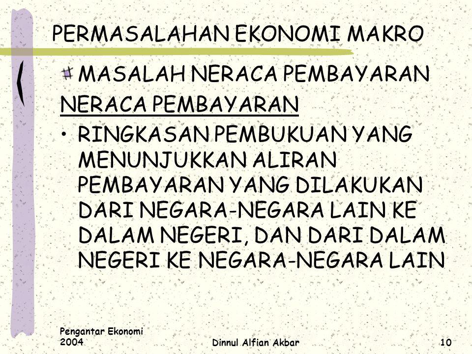 Pengantar Ekonomi 2004Dinnul Alfian Akbar10 PERMASALAHAN EKONOMI MAKRO MASALAH NERACA PEMBAYARAN NERACA PEMBAYARAN RINGKASAN PEMBUKUAN YANG MENUNJUKKA