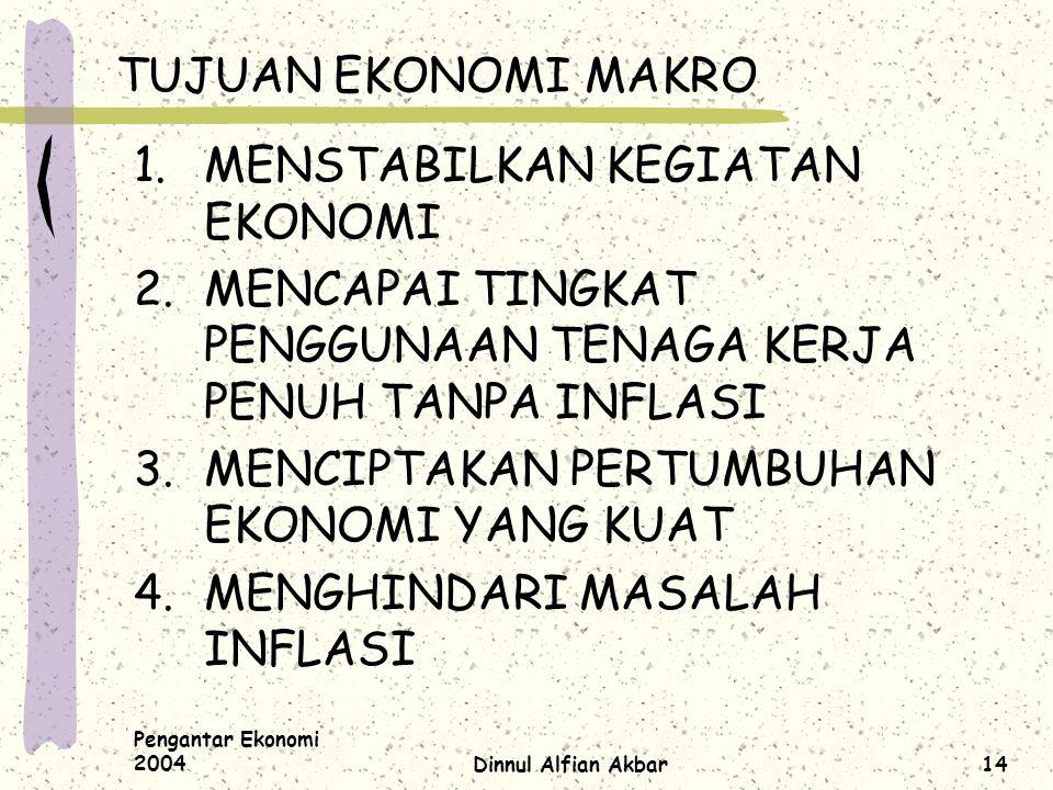 Pengantar Ekonomi 2004Dinnul Alfian Akbar14 TUJUAN EKONOMI MAKRO 1.MENSTABILKAN KEGIATAN EKONOMI 2.MENCAPAI TINGKAT PENGGUNAAN TENAGA KERJA PENUH TANP