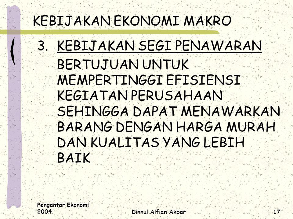 Pengantar Ekonomi 2004Dinnul Alfian Akbar17 KEBIJAKAN EKONOMI MAKRO 3.KEBIJAKAN SEGI PENAWARAN BERTUJUAN UNTUK MEMPERTINGGI EFISIENSI KEGIATAN PERUSAH