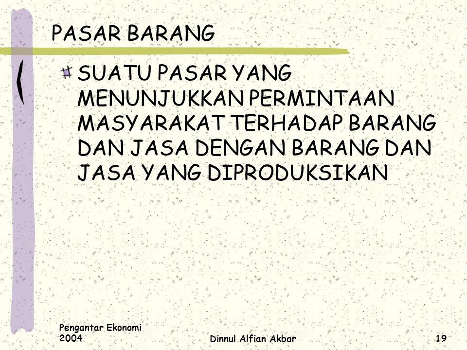 Pengantar Ekonomi 2004Dinnul Alfian Akbar19 PASAR BARANG SUATU PASAR YANG MENUNJUKKAN PERMINTAAN MASYARAKAT TERHADAP BARANG DAN JASA DENGAN BARANG DAN