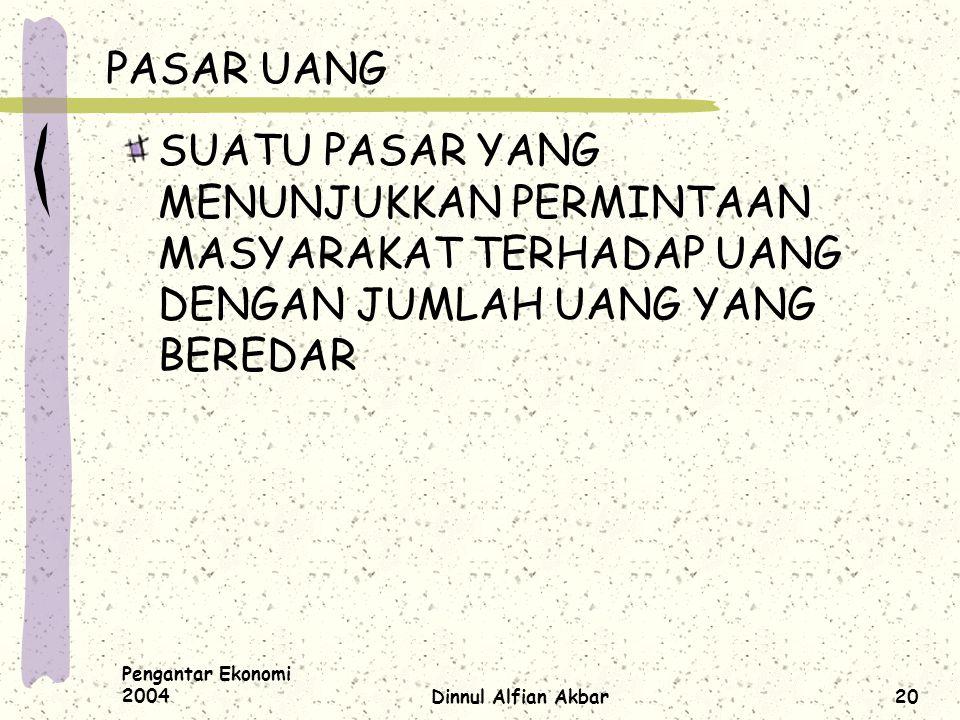 Pengantar Ekonomi 2004Dinnul Alfian Akbar20 PASAR UANG SUATU PASAR YANG MENUNJUKKAN PERMINTAAN MASYARAKAT TERHADAP UANG DENGAN JUMLAH UANG YANG BEREDA