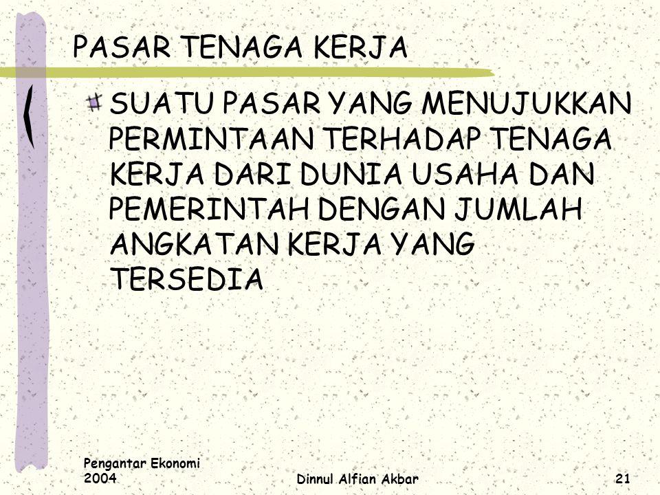 Pengantar Ekonomi 2004Dinnul Alfian Akbar21 PASAR TENAGA KERJA SUATU PASAR YANG MENUJUKKAN PERMINTAAN TERHADAP TENAGA KERJA DARI DUNIA USAHA DAN PEMER