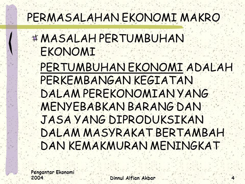 Pengantar Ekonomi 2004Dinnul Alfian Akbar15 KEBIJAKAN EKONOMI MAKRO 1.KEBIJAKAN FISKAL MELIPUTI LANGKAH-LANGKAH PEMERINTAH MEMBUAT PERUBAHAN DALAM BIDANG PERPAJAKAN DAN PENGELUARAN PEMERINTAH DENGAN MAKSUD UNTUK MEMPENGARUHI PENGELUARAN AGREGAT DALAM PEREKONOMIAN