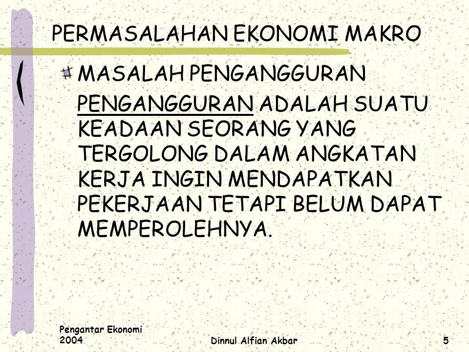 Pengantar Ekonomi 2004Dinnul Alfian Akbar5 PERMASALAHAN EKONOMI MAKRO MASALAH PENGANGGURAN PENGANGGURAN ADALAH SUATU KEADAAN SEORANG YANG TERGOLONG DA