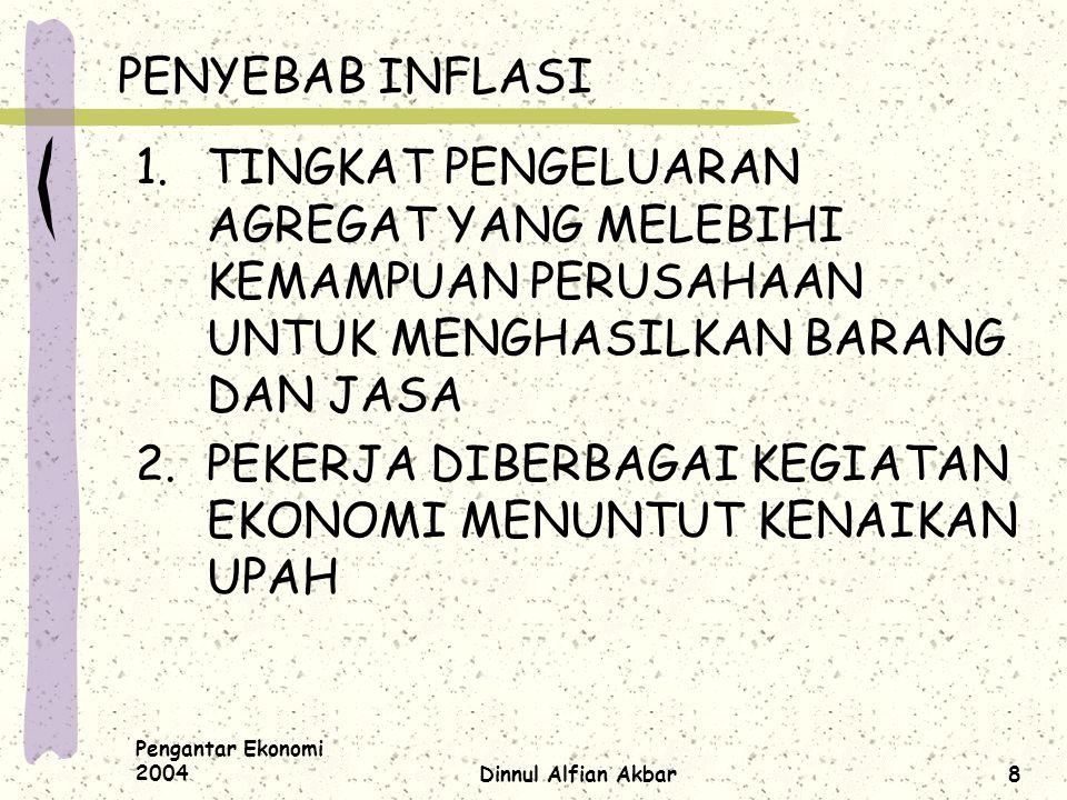 Pengantar Ekonomi 2004Dinnul Alfian Akbar8 PENYEBAB INFLASI 1.TINGKAT PENGELUARAN AGREGAT YANG MELEBIHI KEMAMPUAN PERUSAHAAN UNTUK MENGHASILKAN BARANG