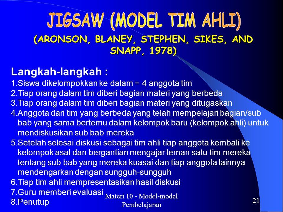 Materi 10 - Model-model Pembelajaran 20 TIM SISWA KELOMPOK PRESTASI (SLAVIN, 1995) Langkah-langkah : 1.Membentuk kelompok yang anggotanya = 4 orang secara heterogen (campuran menurut prestasi, jenis kelamin, suku, dll) 2.Guru menyajikan pelajaran 3.Guru memberi tugas kepada kelompok untuk dikerjakan oleh anggota-anggota kelompok.