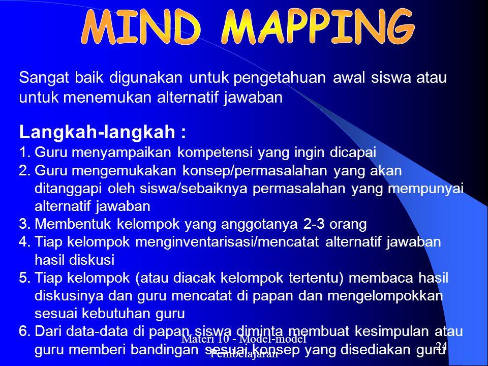 Materi 10 - Model-model Pembelajaran 23 Langkah-langkah : 1.Menyampaikan tujuan pembelajaran yang ingin dicapai 2.Guru menyajikan materi sebagaimana b