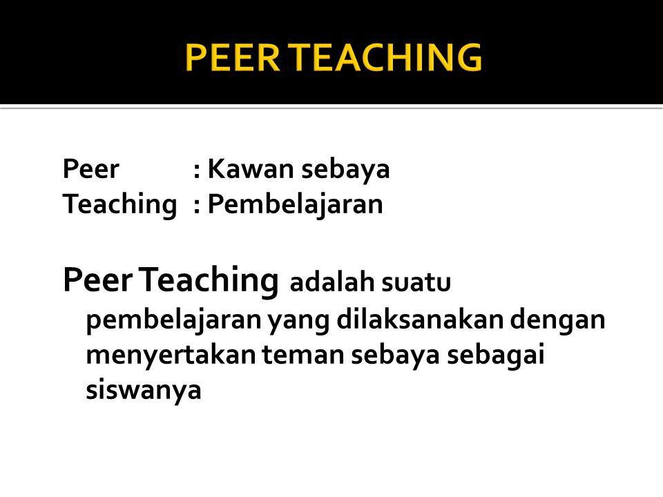 Micro : kecil, terbatas, sempit Teaching : pembelajaran Micro Teaching berarti suatu pembelajaran yang segala aspeknya diperkecil atau disederhanakan.