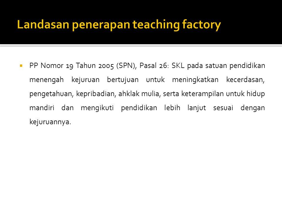  PP Nomor 19 Tahun 2005 (SPN), Pasal 26: SKL pada satuan pendidikan menengah kejuruan bertujuan untuk meningkatkan kecerdasan, pengetahuan, kepribadi