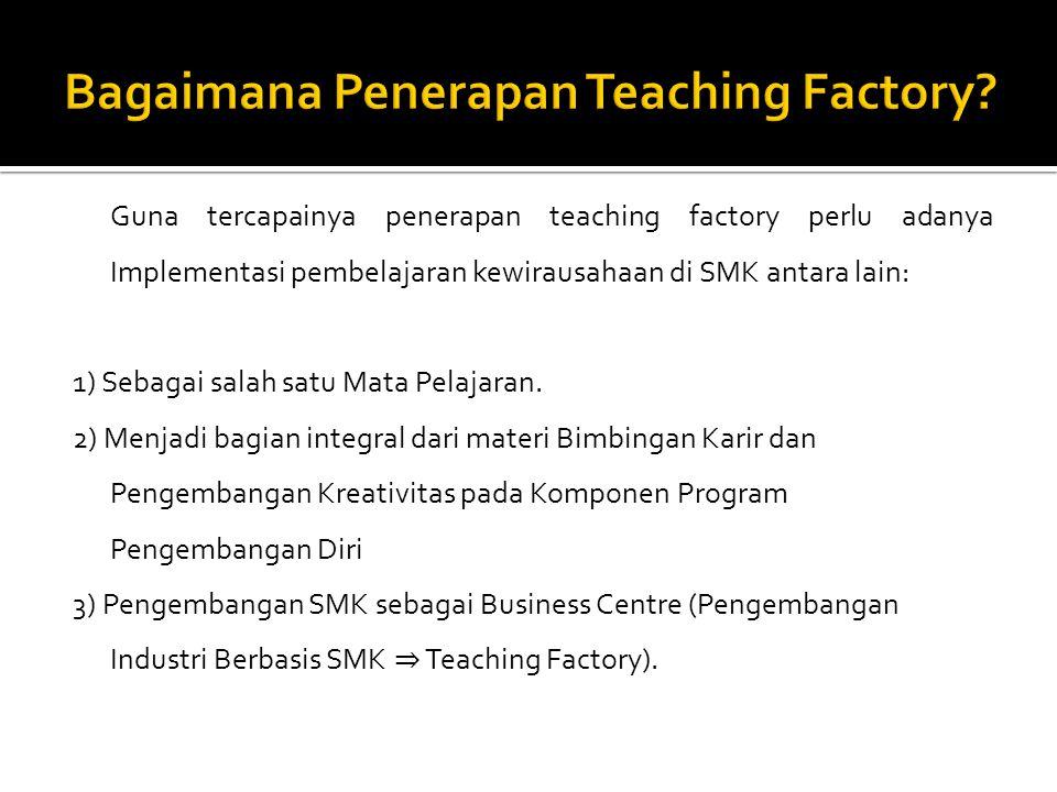 Guna tercapainya penerapan teaching factory perlu adanya Implementasi pembelajaran kewirausahaan di SMK antara lain: 1) Sebagai salah satu Mata Pelaja