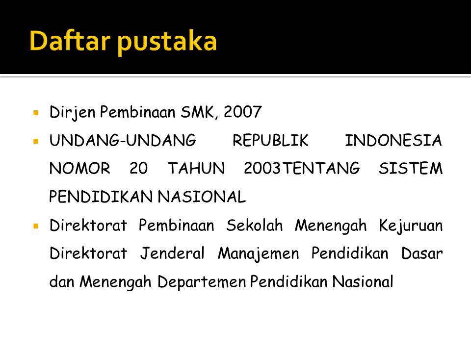  Dirjen Pembinaan SMK, 2007  UNDANG-UNDANG REPUBLIK INDONESIA NOMOR 20 TAHUN 2003TENTANG SISTEM PENDIDIKAN NASIONAL  Direktorat Pembinaan Sekolah M
